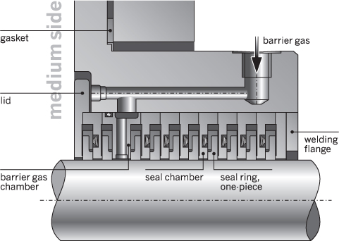 sketch_03_rotaseal_chamber