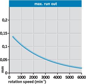 technical_data_grafik_02